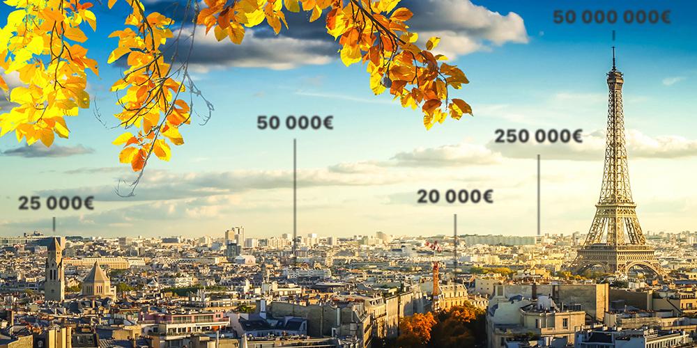 Le panorama des meilleures techniques d'investissement et solutions pour placer votre argent en France en 2019